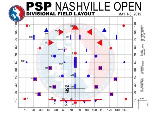 PSP Nashville Open 2015 -layout