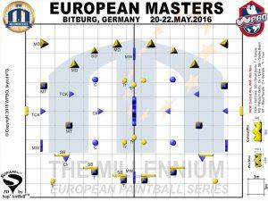 Millennium Series: European Masters 2016 -layout