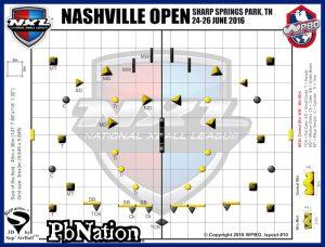 NXL Nashville Open 2016 -kenttäpohja