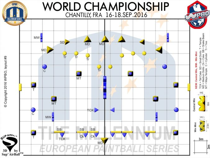 Millennium Series World Championships 2016 - kenttäpohja