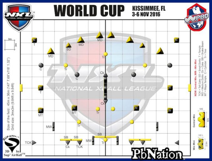 NXL World Cup 2016 -layout